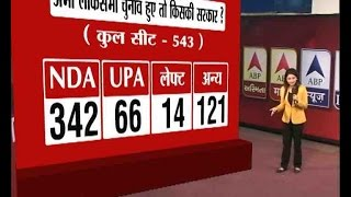 NDA To Triumph With 342 Seats If Elections Were Held Today ABP NewsIMRB Survey