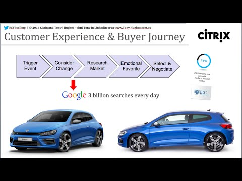 Achieve Breathtaking Customer Experience to Accelerate Growth  - Video Image