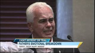 Casey Anthony Trial: George Anthony, Casey's Father, Breaks Down