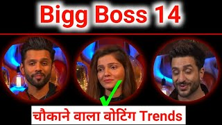 Bigg Boss 14 Live, 21 Feb 2021, Today Full Episode, Final Voting Trends Rubina Rahul Aly Rakhi,BB 14
