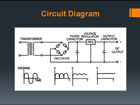 Linear Power Supply at Best Price in India