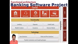 Banking Project for Software Testers