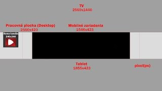 TUTORiÁL: Ako vytvoriť YouTube cover (+ šablóna na stiahnutie)