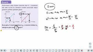 Eğitim Vadisi 9.Sınıf Fizik 12.Föy Kuvvet-Newton'un Hareket Yasaları 1 Konu Anlatım Videoları