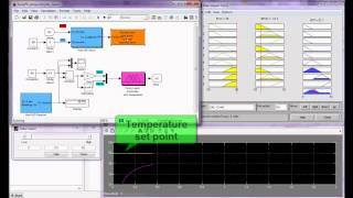 MATLAB Central - Simulation of a nonlinear sdof system