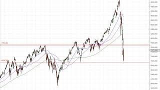 Wall Street – Gut sieht anders aus…