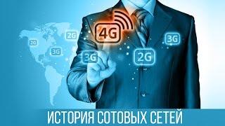 Мобильные сети — история развития и становления от 1G до 5G.