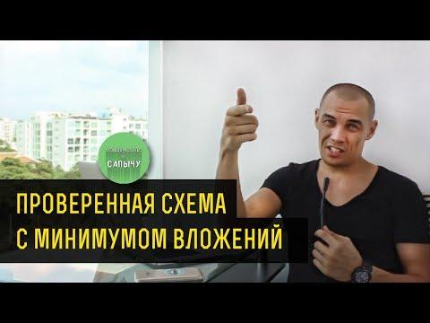 Опционы российского рынка