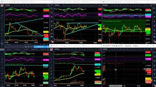 Trading XRP - Live Trade $200 in 20 minutes. On the Fly TA, Confident and Intense