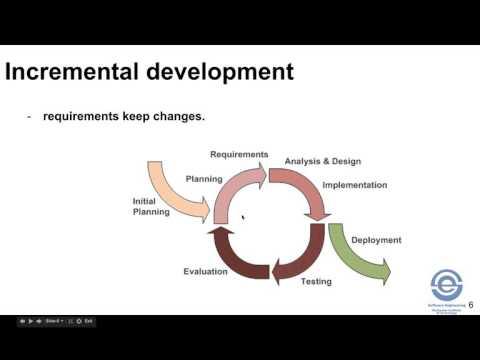 1-UML How to build your software- lمقدمة عن هندسة البرامجيات | كيف تبني مشروعك بطريقة صحيحة