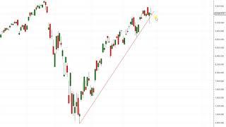 Wall Street – Die Spannung steigt!