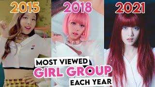 MOST VIEWED KPOP GIRL GROUPS MUSIC VIDEOS EACH YEAR (2015-2021)
