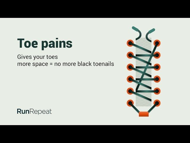 d3eeeb017069 Painful cramping can be battled with shoes  lacing adjusted for better toe  splaying. With more space available in the forefoot there is lesser risk of  toe ...