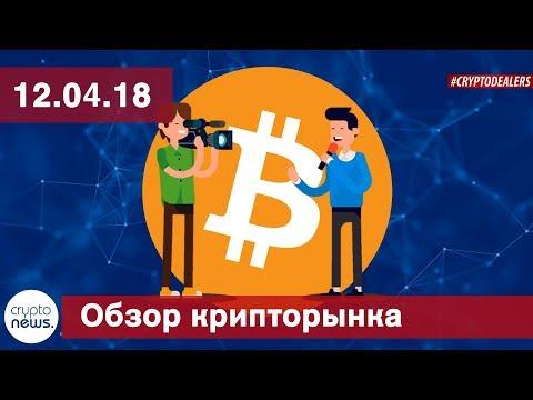 Токены криптовалюта курс
