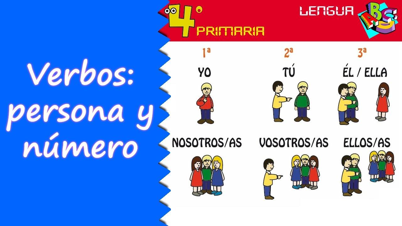 Lengua Castellana. 4º Primaria. Tema 9. Persona y número de los verbos
