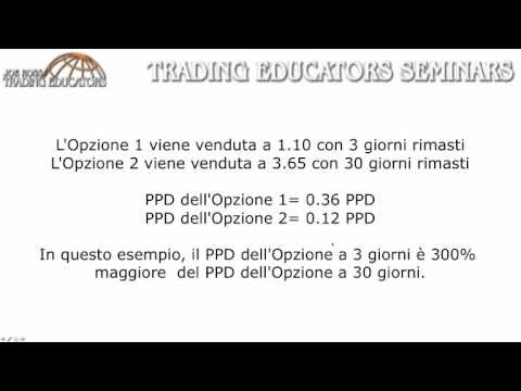 Video corso completo forex