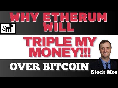Minimalus bitcoin indėlis