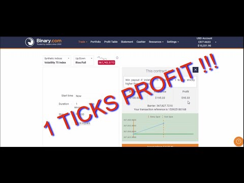 Live chart for binary options video