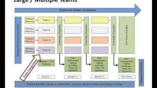 Acceptance Testing in Agile - What Does it Mean to You - EuroSTAR - Fran O'Hara