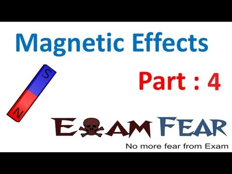 Happyclass - Magnetic Effects of Electric Current, Science