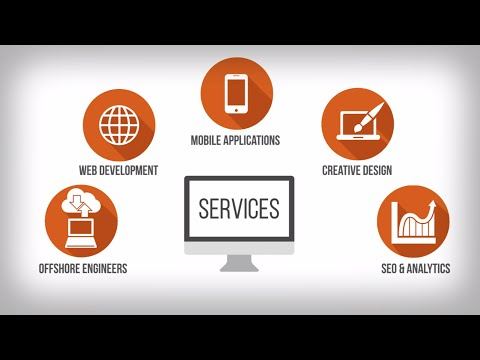 Startechup Inc - Web and Software Development Agency - Promotional Video