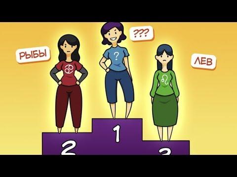 Гороскоп женский 2017