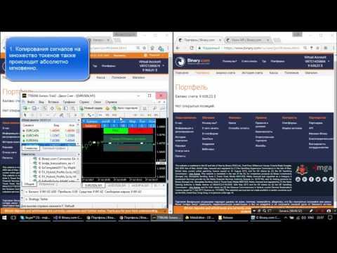 Индикатор smart channel для бинарных опционов