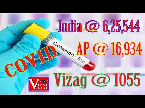 Covid-19 Update India @ 6,25,544 || AP @ 16,934 || Vizag @ 1055 Increasing Positive Cases Day by Day  Vizagvision...