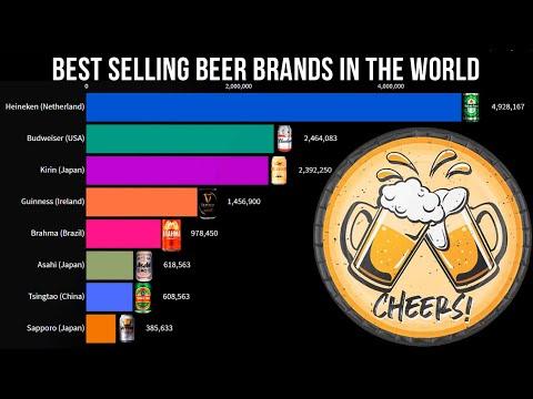 Najprodavanija piva u svijetu posljednjih 120 godina