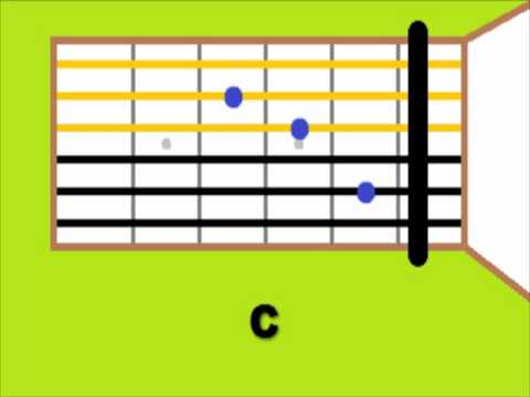 Coldplay Help Is Round The Corner Guitar Lesson