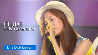 Girls' Generation - Etude : Line Distribution