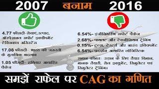 राफेल डील पर आखिर CAG रिपोर्ट क्या कहती है?