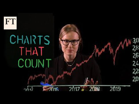 How the S&P 500 is calculated | Charts that Count
