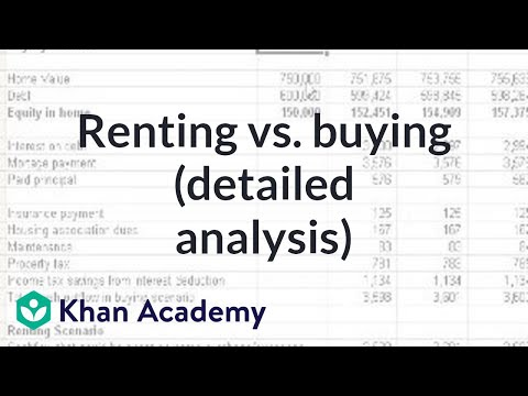 Renting vs. buying (detailed analysis) (video) | Khan Academy