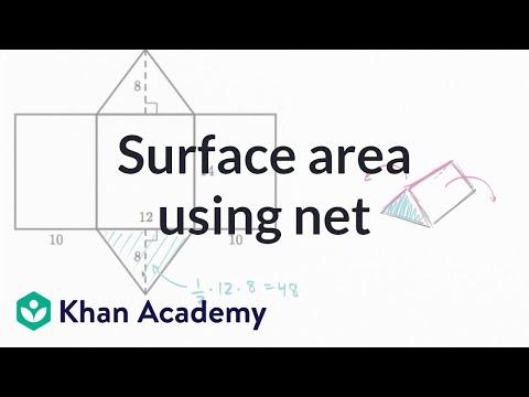 Surface area using a net: triangular prism (video) | Khan