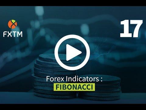 Forex Indicators: Fibonacci