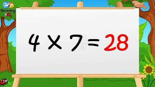 Learn Multiplication - Table of Four 4 x 1 = 4 - 4 Times Tables