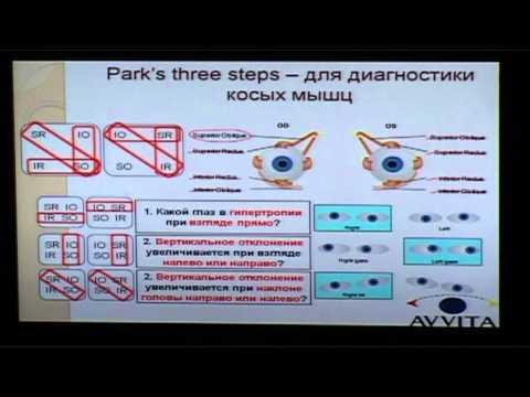 Оптические средства коррекции для детей с нарушением зрения