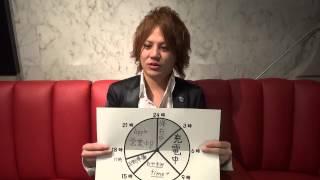 特集「現役ホスト歌舞伎町Apple佳の1日の流れ」