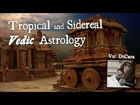 Free vedic astrology predictions life