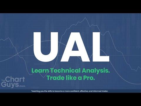 $UAL Technical Analysis Chart 10/21/2019 by ChartGuys.com