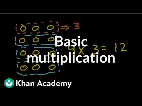 learn your multiplication