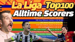 All time top scorers in La Liga history