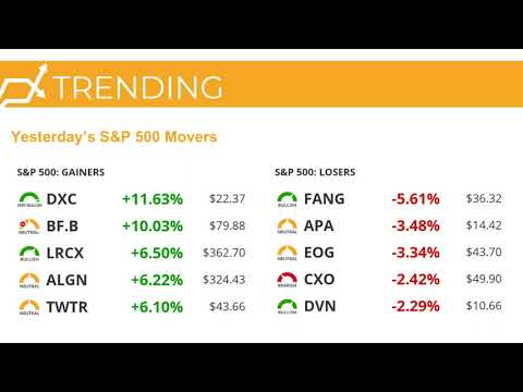Stock Market Today: SPY & QQQ Extend Further to the Upside | September 3, 2020