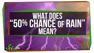 Chances of rain