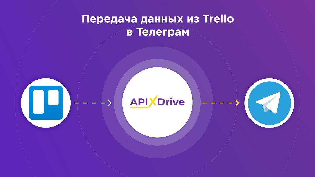 Как настроить выгрузку данных по задачам из Trello в виде уведомлений в Telegram?