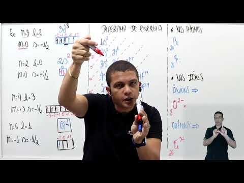 Aula 05 | Eletrosfera - Parte 02 de 03 - Química