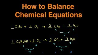 How To Balance Chemical Equations. Step By Step With Examples