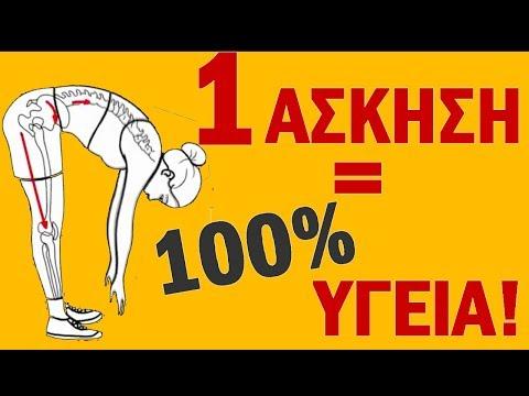 Protafan ινσουλίνης βίντεο