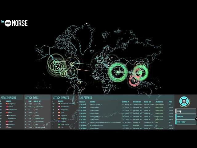 Bit Panda Exchange vulnerabilidade.
